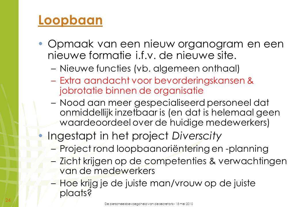 De personeelsbevoegdheid van de secretaris - 18 mei 2010 24 Loopbaan Opmaak van een nieuw organogram en een nieuwe formatie i.f.v. de nieuwe site. –Ni