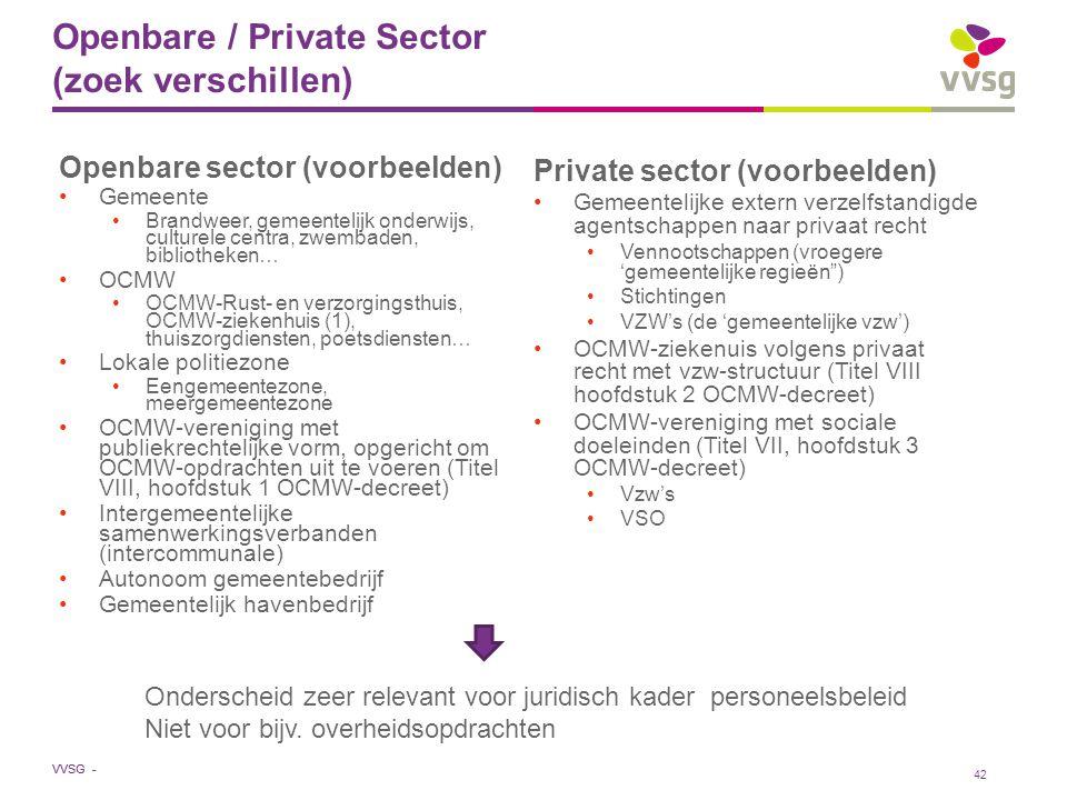 VVSG - Openbare / Private Sector (zoek verschillen) Openbare sector (voorbeelden) Gemeente Brandweer, gemeentelijk onderwijs, culturele centra, zwemba