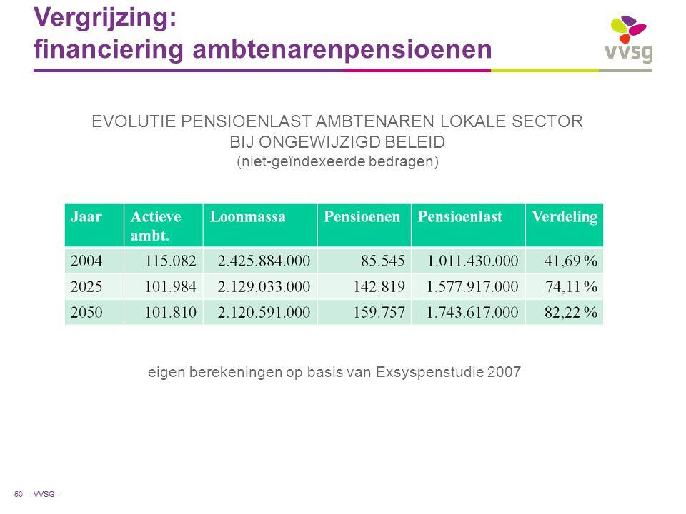 VVSG - Vergrijzing: financiering ambtenarenpensioenen 50 - EVOLUTIE PENSIOENLAST AMBTENAREN LOKALE SECTOR BIJ ONGEWIJZIGD BELEID (niet-geïndexeerde be