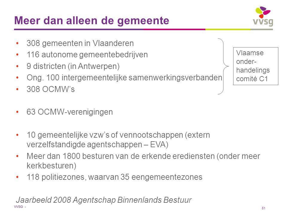 VVSG - Meer dan alleen de gemeente 308 gemeenten in Vlaanderen 116 autonome gemeentebedrijven 9 districten (in Antwerpen) Ong. 100 intergemeentelijke