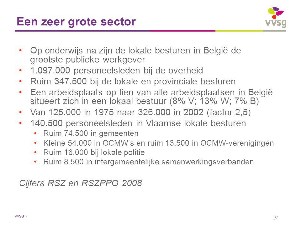 VVSG - Een zeer grote sector Op onderwijs na zijn de lokale besturen in België de grootste publieke werkgever 1.097.000 personeelsleden bij de overhei
