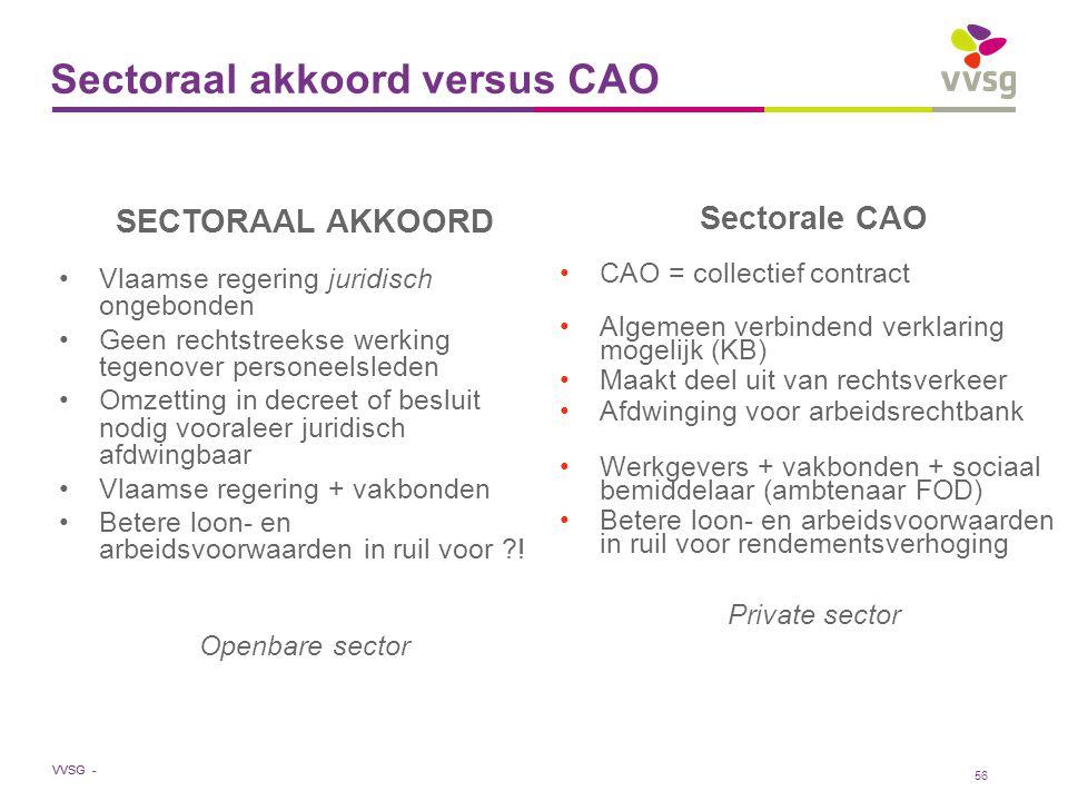 VVSG - 56 Sectoraal akkoord versus CAO SECTORAAL AKKOORD Vlaamse regering juridisch ongebonden Geen rechtstreekse werking tegenover personeelsleden Om