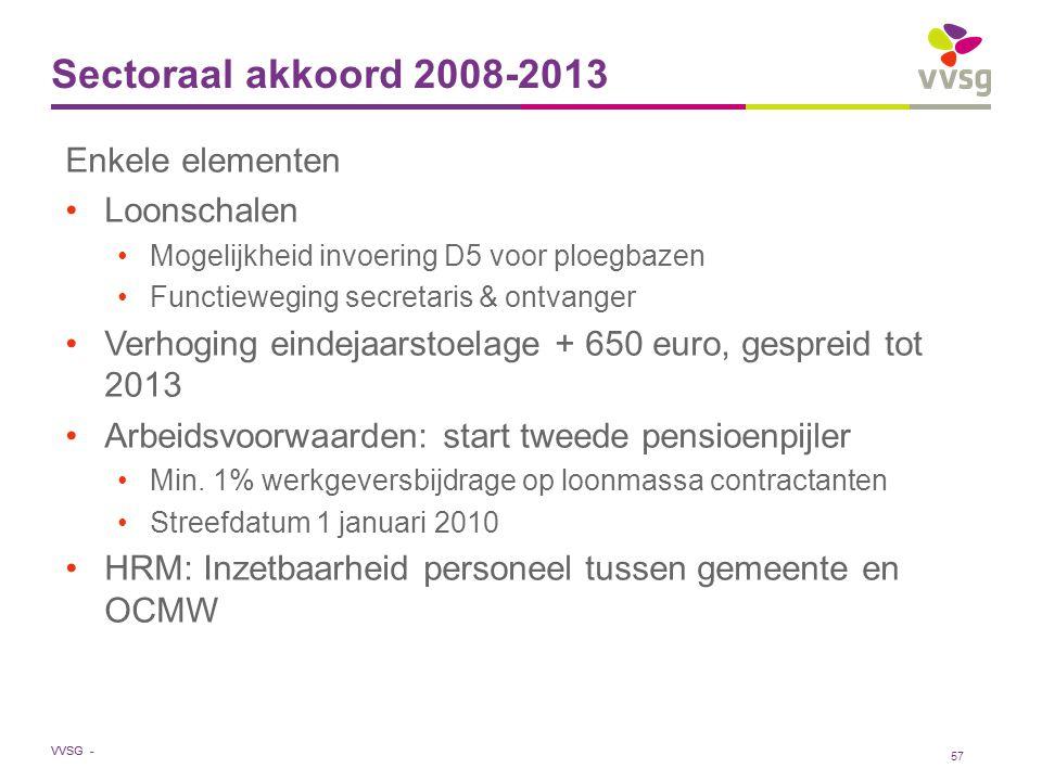 VVSG - Sectoraal akkoord 2008-2013 Enkele elementen Loonschalen Mogelijkheid invoering D5 voor ploegbazen Functieweging secretaris & ontvanger Verhogi