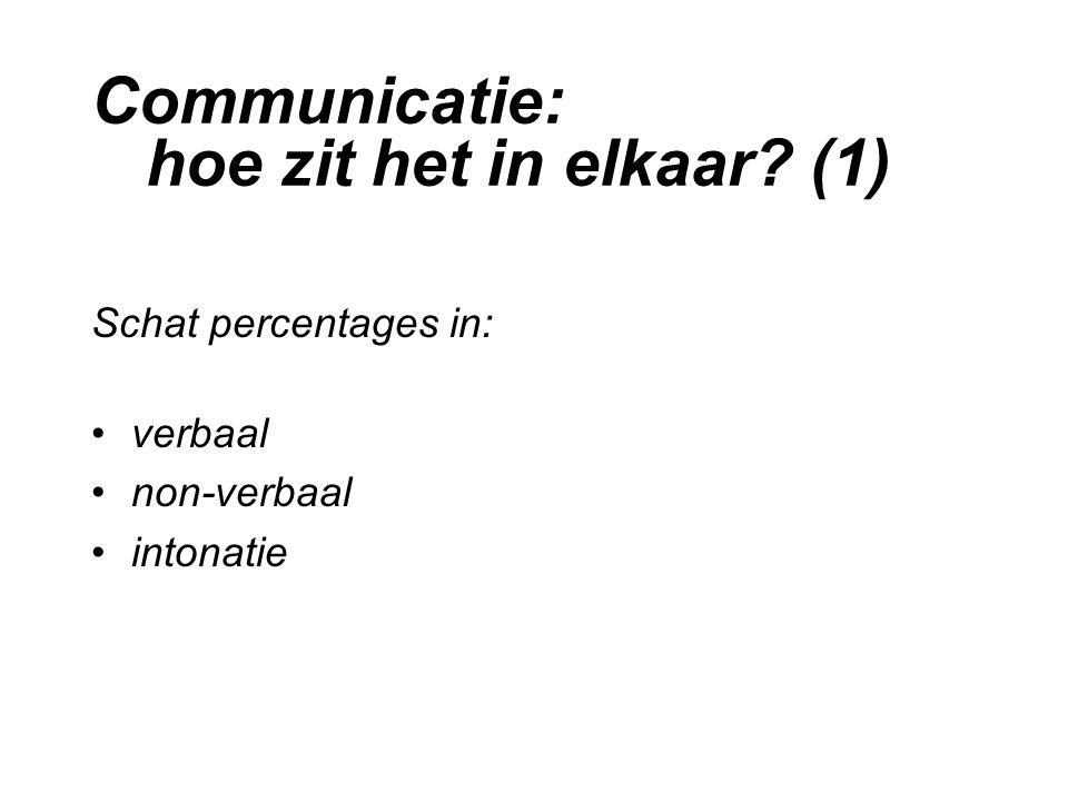 Communicatie: hoe zit het in elkaar? (1) Schat percentages in: verbaal non-verbaal intonatie