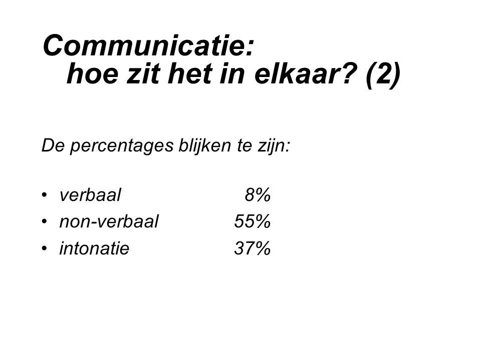 Communicatie: hoe zit het in elkaar? (2) De percentages blijken te zijn: verbaal 8% non-verbaal55% intonatie37%