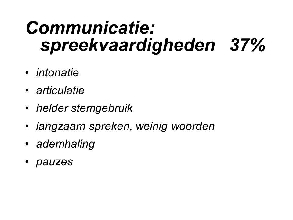 Communicatie: spreekvaardigheden 37% intonatie articulatie helder stemgebruik langzaam spreken, weinig woorden ademhaling pauzes