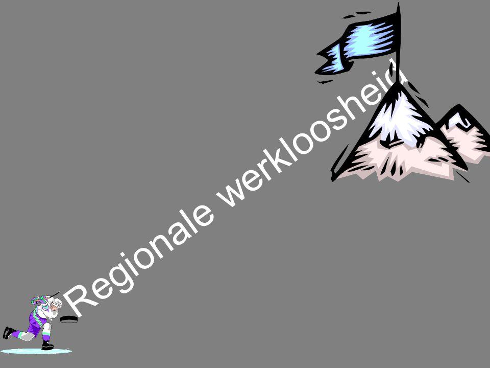 Regionale werkloosheid