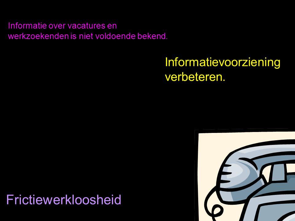 Frictiewerkloosheid Informatie over vacatures en werkzoekenden is niet voldoende bekend.