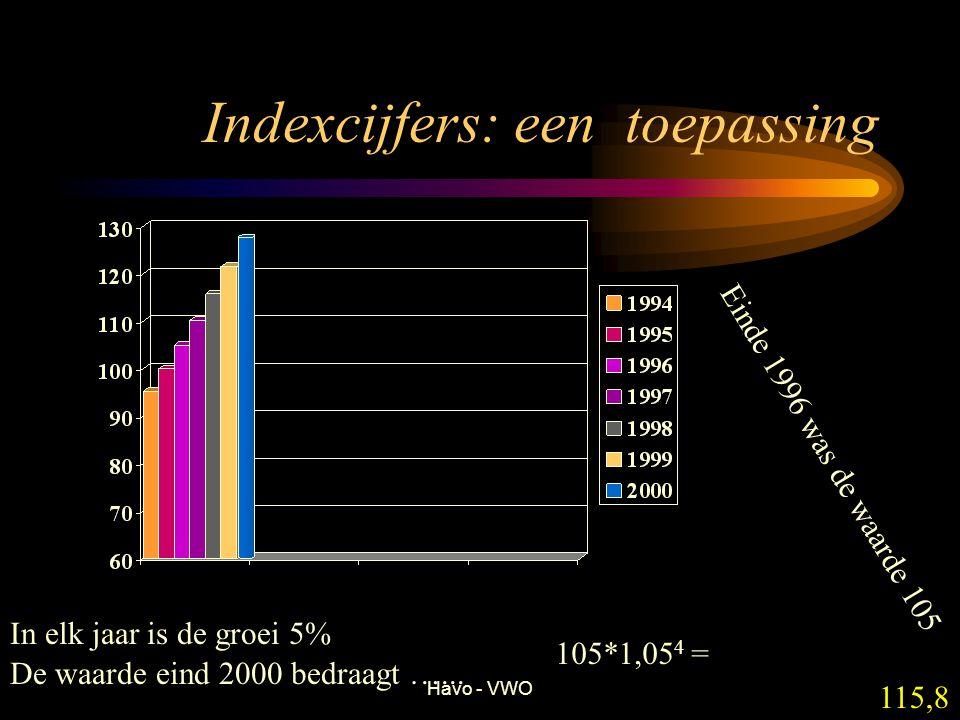 Havo - VWO Indexcijfers: een toepassing In elk jaar is de groei 5% Einde 1996 was de waarde 105 De waarde eind 2000 bedraagt …... 105*1,05 4 = 115,8