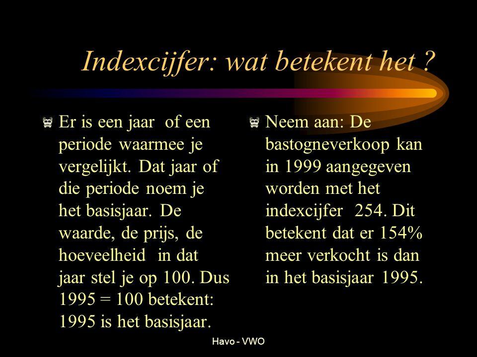Havo - VWO Indexcijfer: wat betekent het ?  Er is een jaar of een periode waarmee je vergelijkt. Dat jaar of die periode noem je het basisjaar. De wa