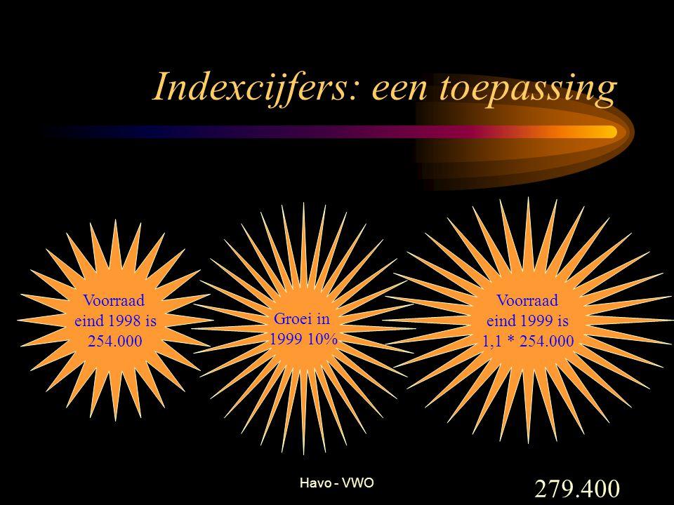 Havo - VWO Indexcijfers: een toepassing Voorraad eind 1999 is 1,1 * 254.000 Voorraad eind 1998 is 254.000 Groei in 1999 10% 279.400
