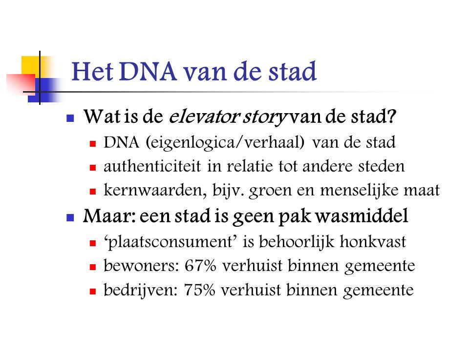 Het DNA van de stad Wat is de elevator story van de stad? DNA (eigenlogica/verhaal) van de stad authenticiteit in relatie tot andere steden kernwaarde