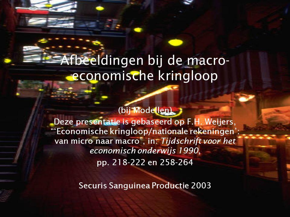 """Afbeeldingen bij de macro- economische kringloop (bij Modellen) Deze presentatie is gebaseerd op F.H. Weijers, """"'Economische kringloop/nationale reken"""