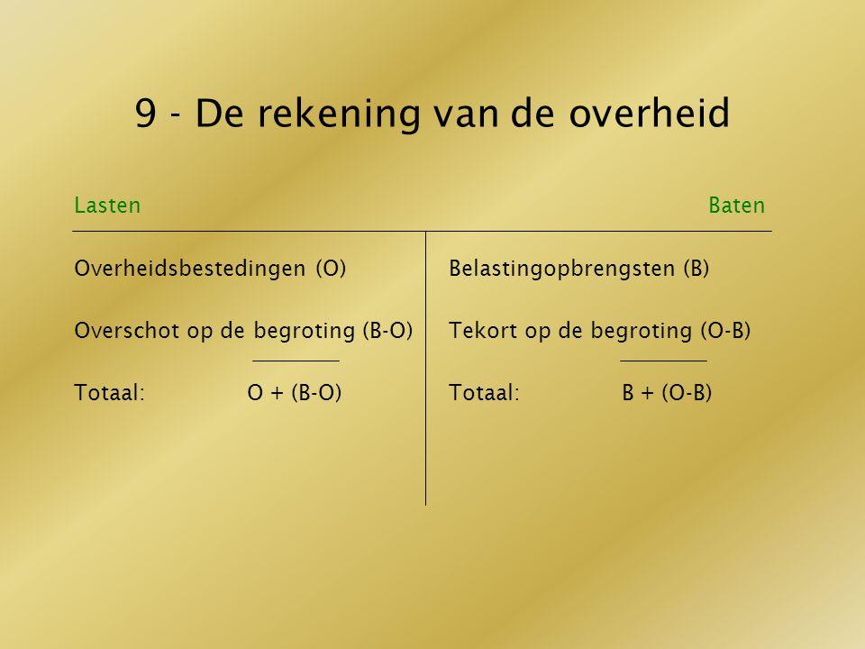 9 - De rekening van de overheid Lasten Overheidsbestedingen (O) Overschot op de begroting (B-O) Totaal: O + (B-O) Baten Belastingopbrengsten (B) Tekor