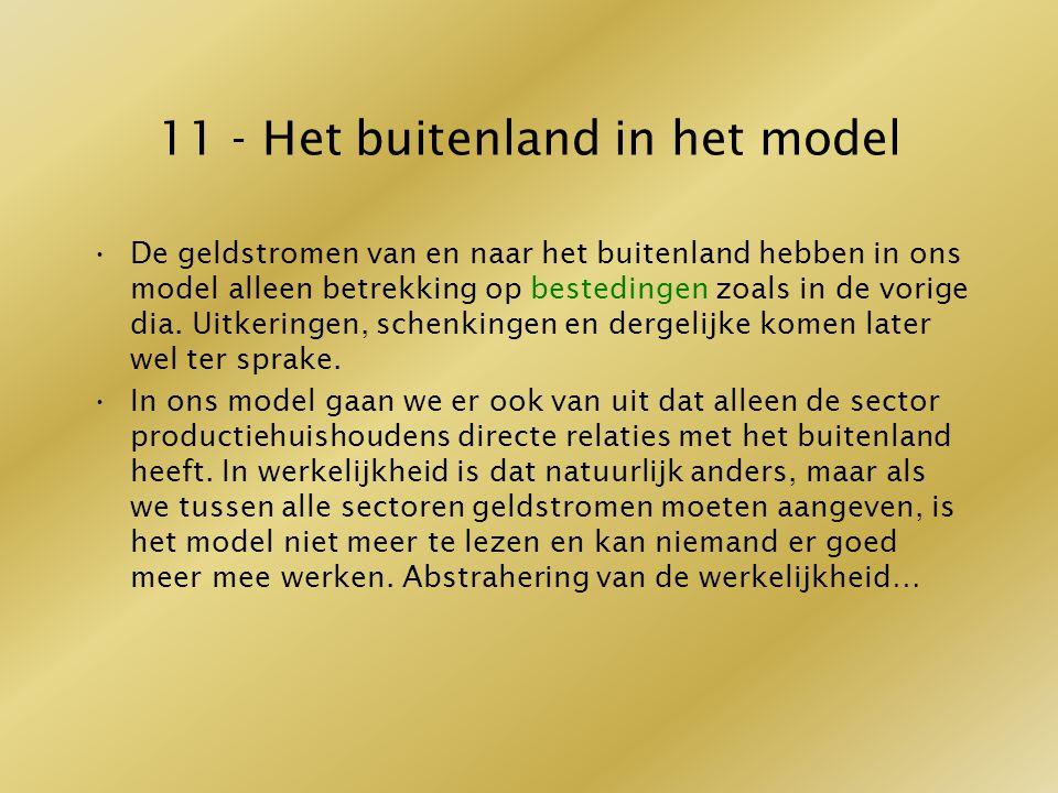11 - Het buitenland in het model De geldstromen van en naar het buitenland hebben in ons model alleen betrekking op bestedingen zoals in de vorige dia