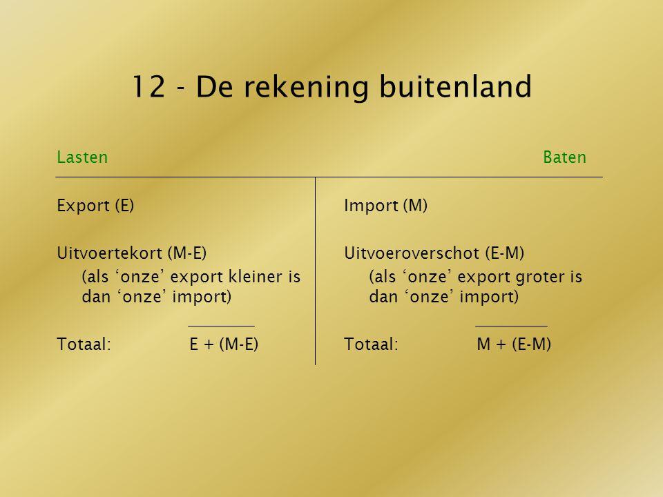 12 - De rekening buitenland Lasten Export (E) Uitvoertekort (M-E) (als 'onze' export kleiner is dan 'onze' import) Totaal:E + (M-E) Baten Import (M) U
