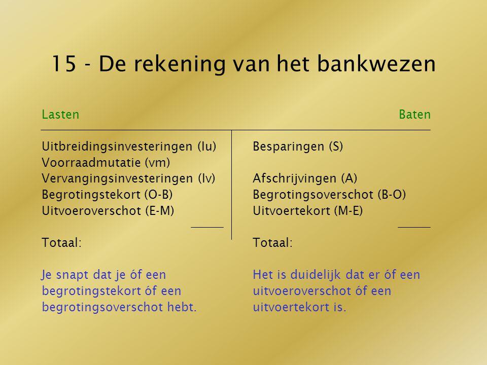 15 - De rekening van het bankwezen Lasten Uitbreidingsinvesteringen (Iu) Voorraadmutatie (vm) Vervangingsinvesteringen (Iv) Begrotingstekort (O-B) Uit