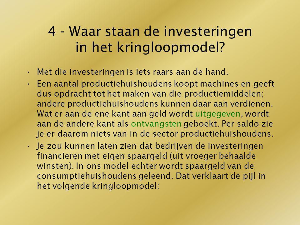 4 - Waar staan de investeringen in het kringloopmodel? Met die investeringen is iets raars aan de hand. Een aantal productiehuishoudens koopt machines