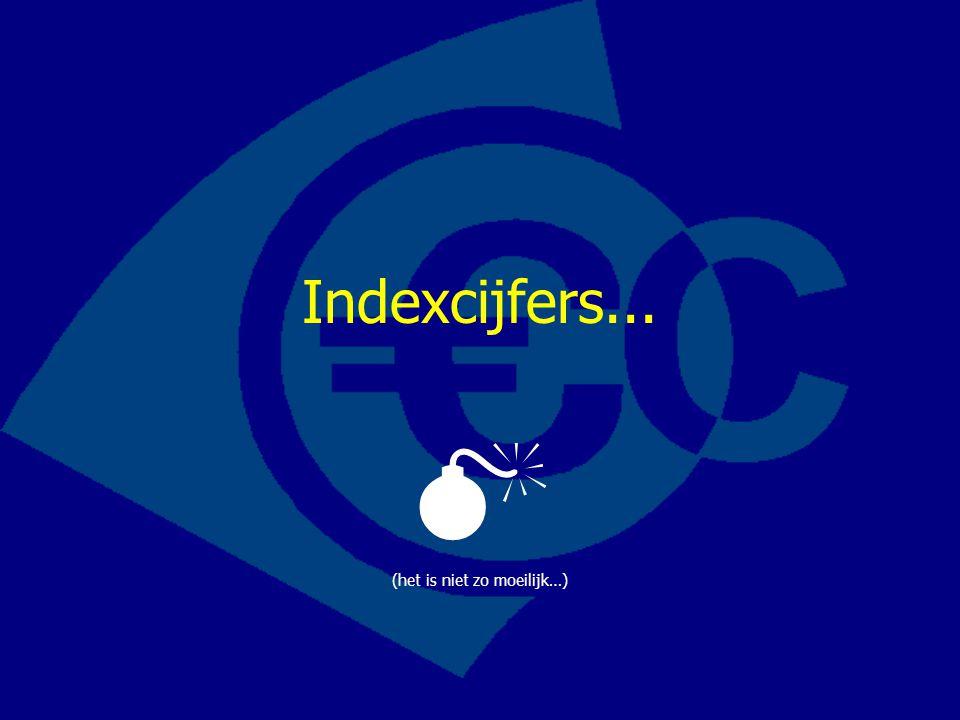 Indexcijfers...  (het is niet zo moeilijk…)