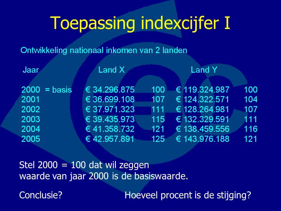 Stel 2000 = 100 dat wil zeggen waarde van jaar 2000 is de basiswaarde. Toepassing indexcijfer I Conclusie?Hoeveel procent is de stijging?