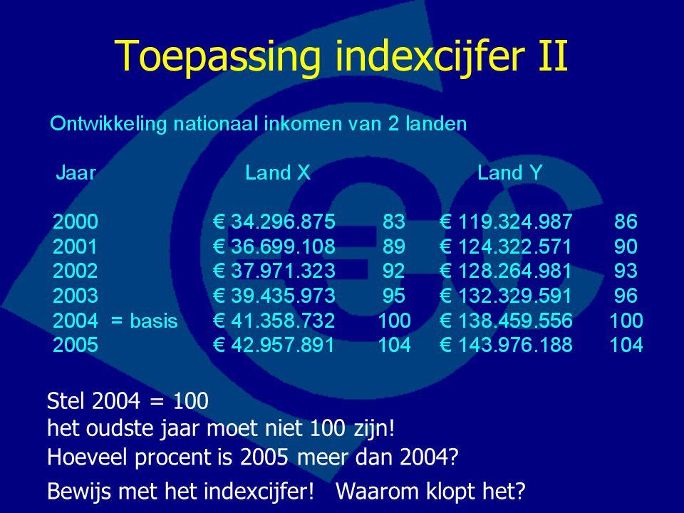 Stel 2004 = 100 het oudste jaar moet niet 100 zijn! Toepassing indexcijfer II Hoeveel procent is 2005 meer dan 2004? Bewijs met het indexcijfer! Waaro