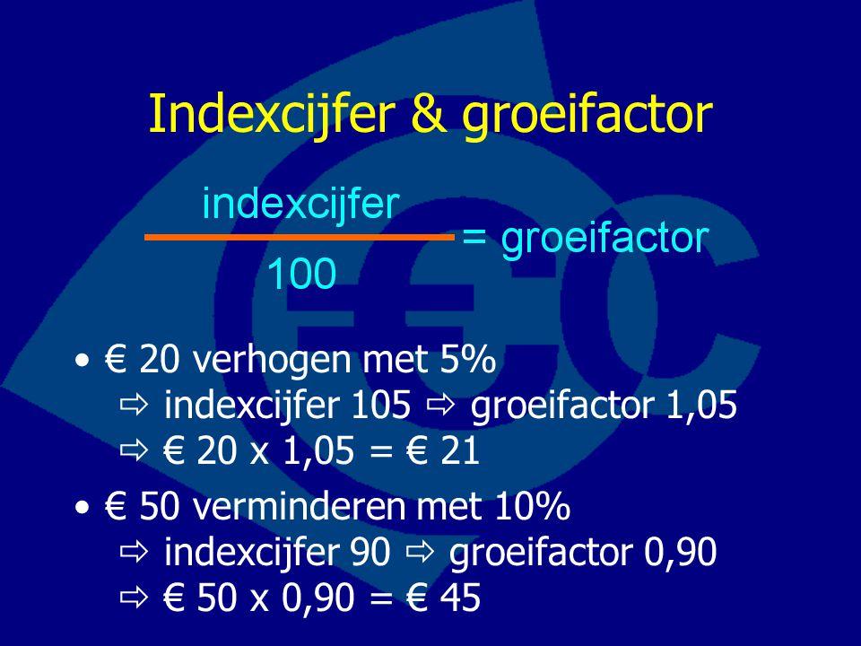 Indexcijfer & groeifactor € 20 verhogen met 5%  indexcijfer 105  groeifactor 1,05  € 20 x 1,05 = € 21 € 50 verminderen met 10%  indexcijfer 90  g