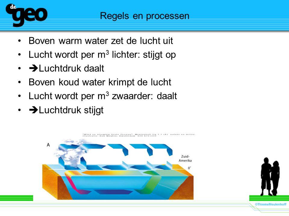 Regels en processen Boven warm water zet de lucht uit Lucht wordt per m 3 lichter: stijgt op  Luchtdruk daalt Boven koud water krimpt de lucht Lucht wordt per m 3 zwaarder: daalt  Luchtdruk stijgt