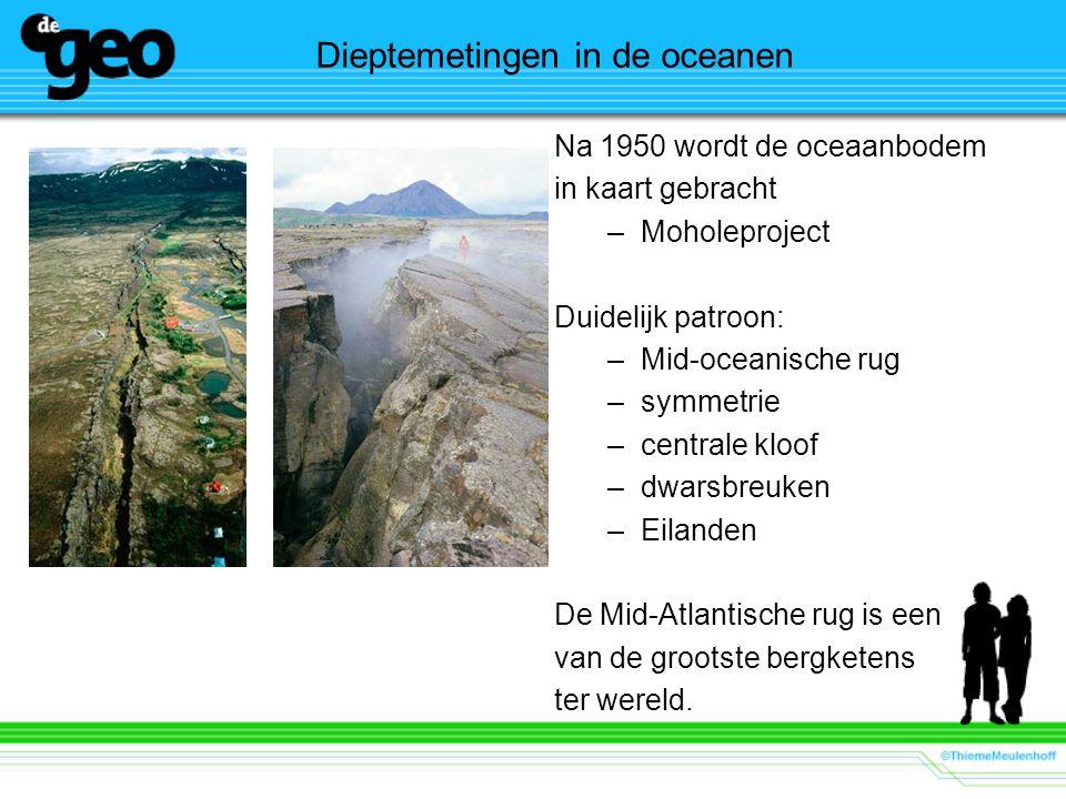 Dieptemetingen in de oceanen Na 1950 wordt de oceaanbodem in kaart gebracht –Moholeproject Duidelijk patroon: –Mid-oceanische rug –symmetrie –centrale