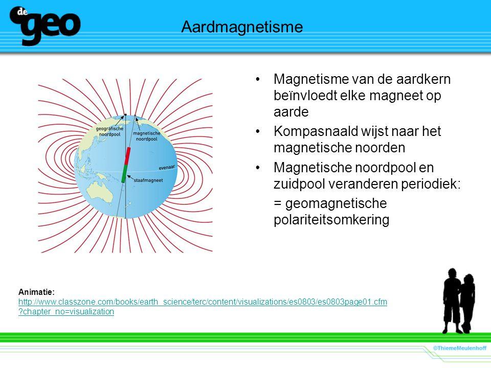 Aardmagnetisme Magnetisme van de aardkern beïnvloedt elke magneet op aarde Kompasnaald wijst naar het magnetische noorden Magnetische noordpool en zui