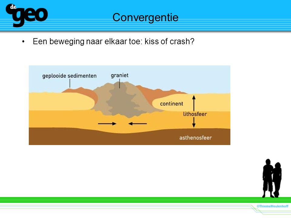 Convergentie Een beweging naar elkaar toe: kiss of crash?