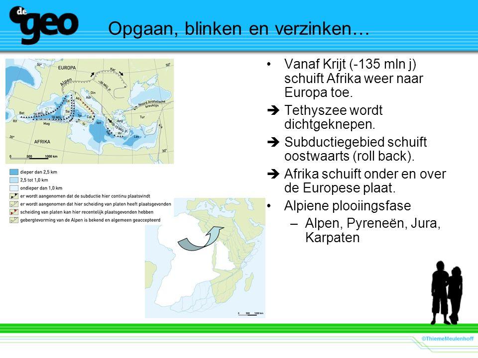 Opgaan, blinken en verzinken… Vanaf Krijt (-135 mln j) schuift Afrika weer naar Europa toe.  Tethyszee wordt dichtgeknepen.  Subductiegebied schuift