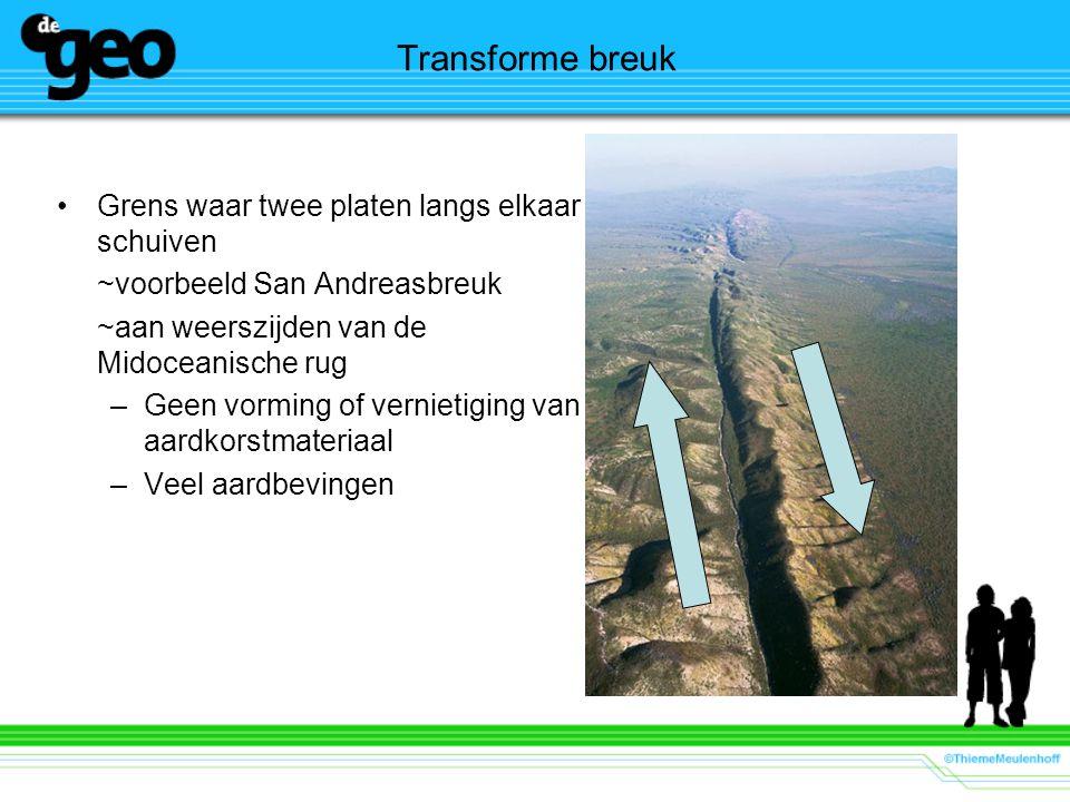 Transforme breuk Grens waar twee platen langs elkaar schuiven ~voorbeeld San Andreasbreuk ~aan weerszijden van de Midoceanische rug –Geen vorming of v