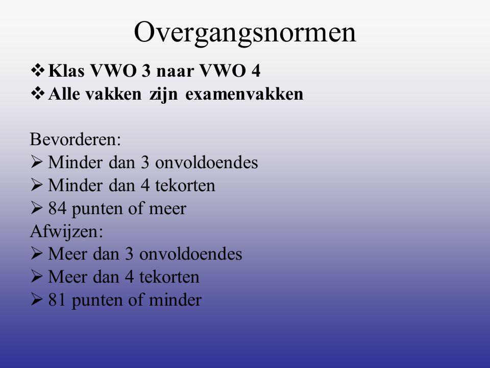 Overgangsnormen  Klas VWO 3 naar VWO 4  Alle vakken zijn examenvakken Bevorderen:  Minder dan 3 onvoldoendes  Minder dan 4 tekorten  84 punten of