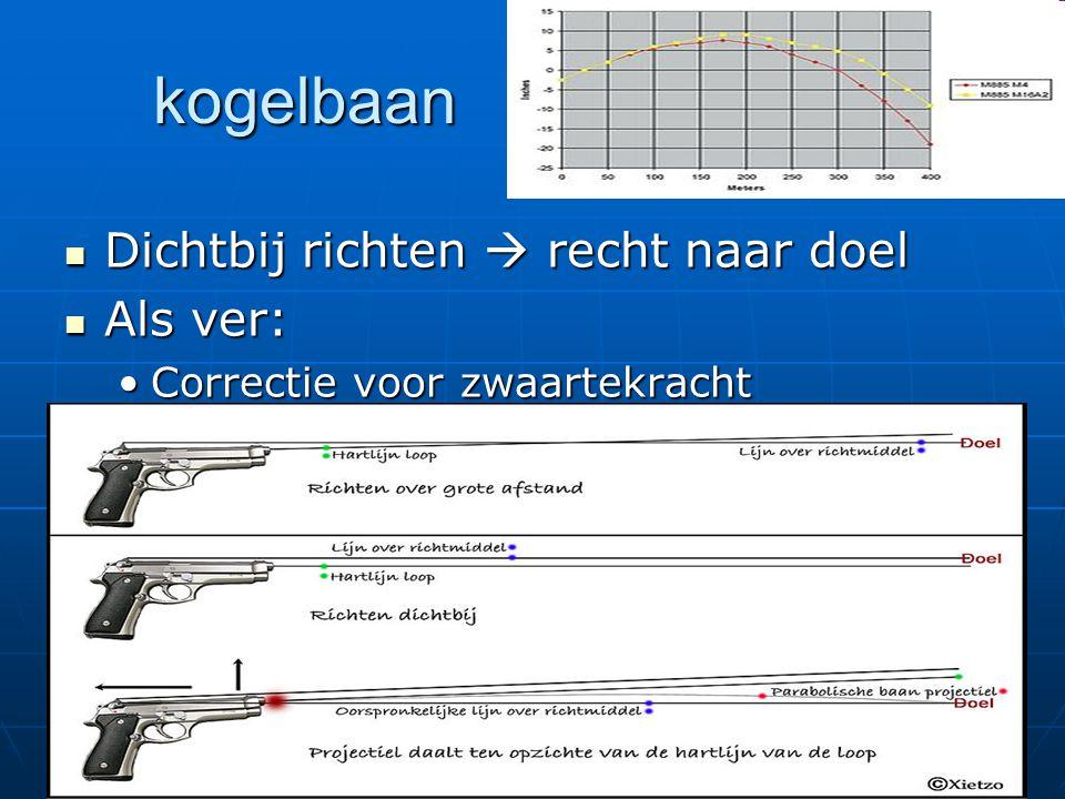 kogelbaan Dichtbij richten  recht naar doel Dichtbij richten  recht naar doel Als ver: Als ver: Correctie voor zwaartekrachtCorrectie voor zwaartekracht