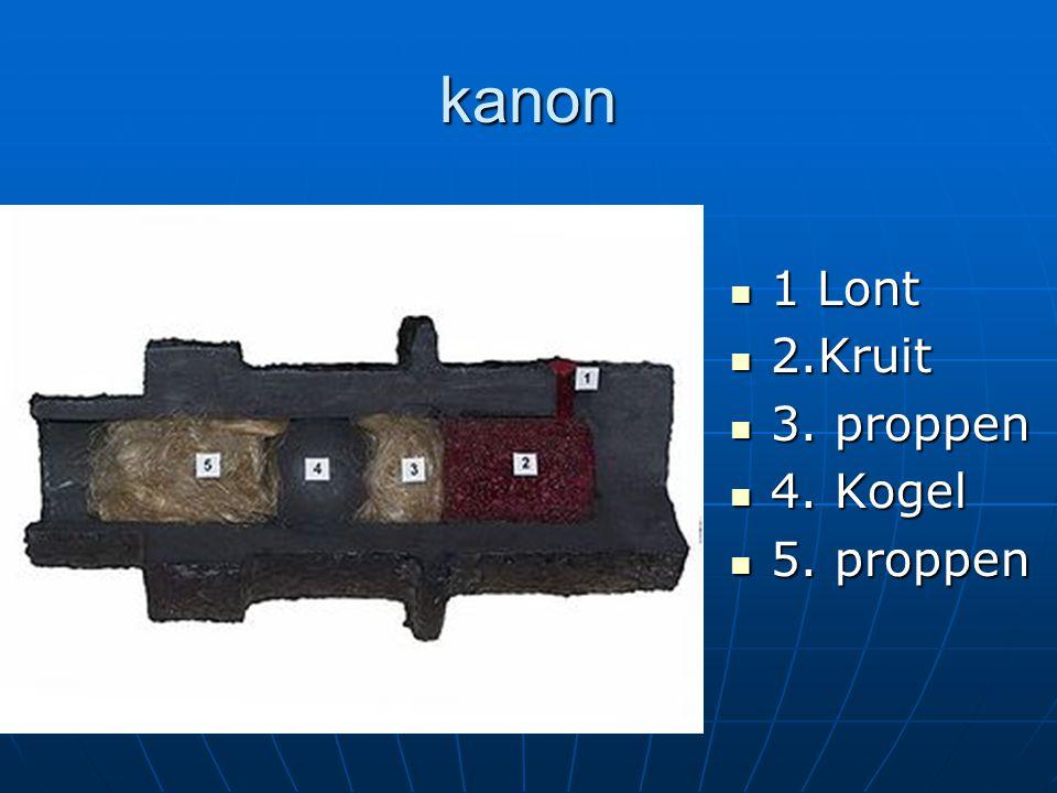 Soorten kogels Van links naar rechts: 9 mm Luger, 7,62 mm Tokarev,.357 SIG, 10 mm Auto,.40 S&W,.45 GAP,.50 Action Express Van links naar rechts: 9 mm Luger, 7,62 mm Tokarev,.357 SIG, 10 mm Auto,.40 S&W,.45 GAP,.50 Action Express9 mm Luger 7,62 mm Tokarev.357 SIG10 mm Auto.40 S&W.45 GAP.50 Action Express9 mm Luger 7,62 mm Tokarev.357 SIG10 mm Auto.40 S&W.45 GAP.50 Action Express