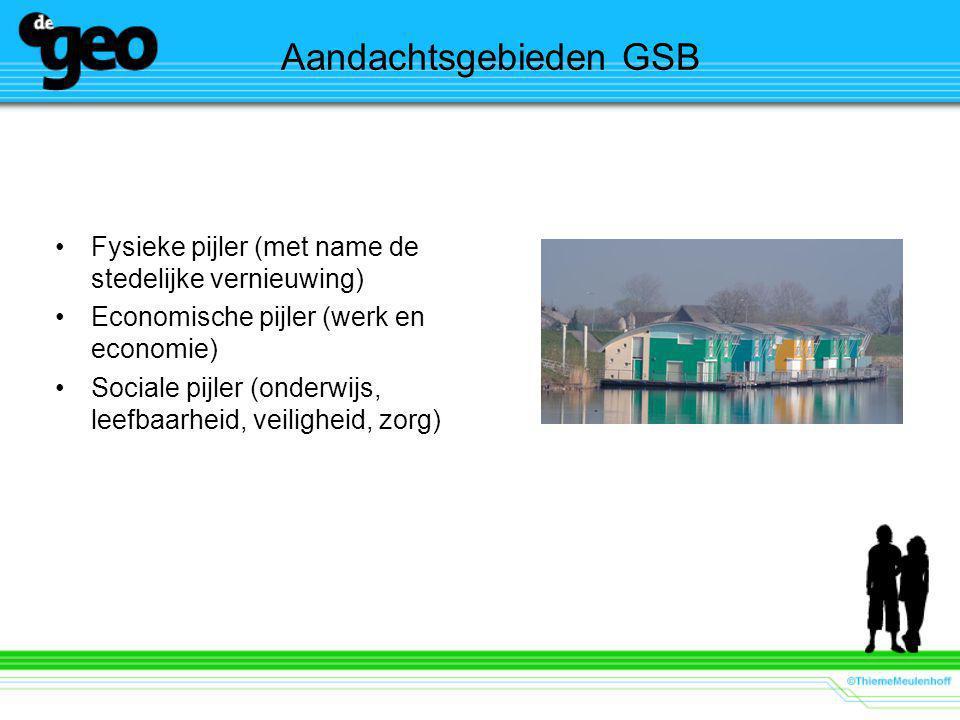 Aandachtsgebieden GSB Fysieke pijler (met name de stedelijke vernieuwing) Economische pijler (werk en economie) Sociale pijler (onderwijs, leefbaarhei