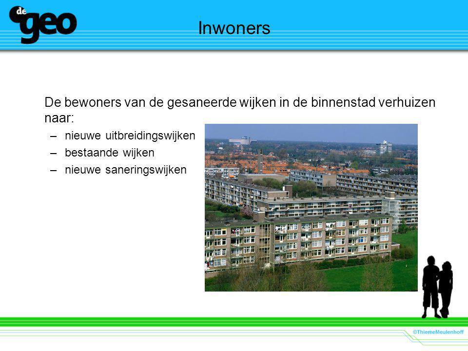 Inwoners De bewoners van de gesaneerde wijken in de binnenstad verhuizen naar: –nieuwe uitbreidingswijken –bestaande wijken –nieuwe saneringswijken