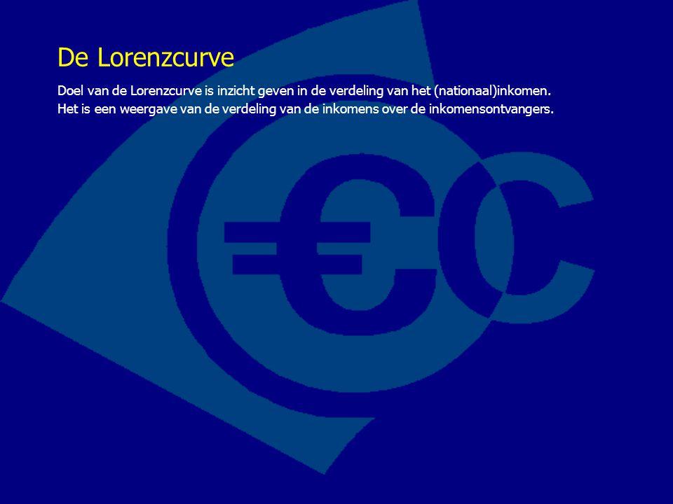 De Lorenzcurve Doel van de Lorenzcurve is inzicht geven in de verdeling van het (nationaal)inkomen. Het is een weergave van de verdeling van de inkome