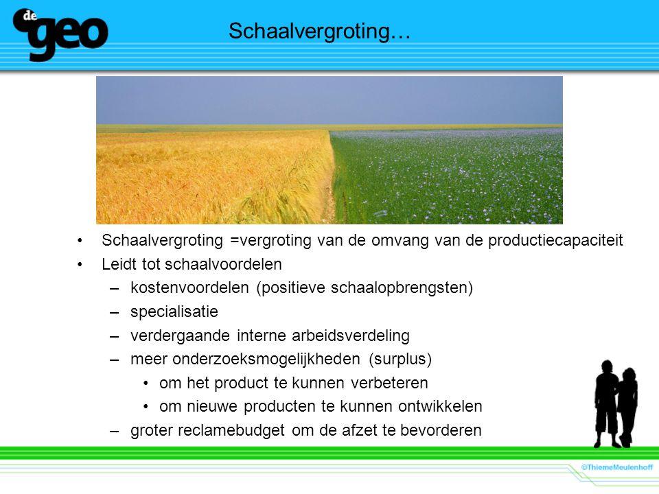 De cijfers In 2007 telde Nederland 77.000 landbouwbedrijven = 1/3 minder dan in 1995 Gemiddelde bedrijfsgrootte nam toe van 17 ha naar 25 ha Wat gebeurde in die periode met de oppervlakte cultuurgrond?
