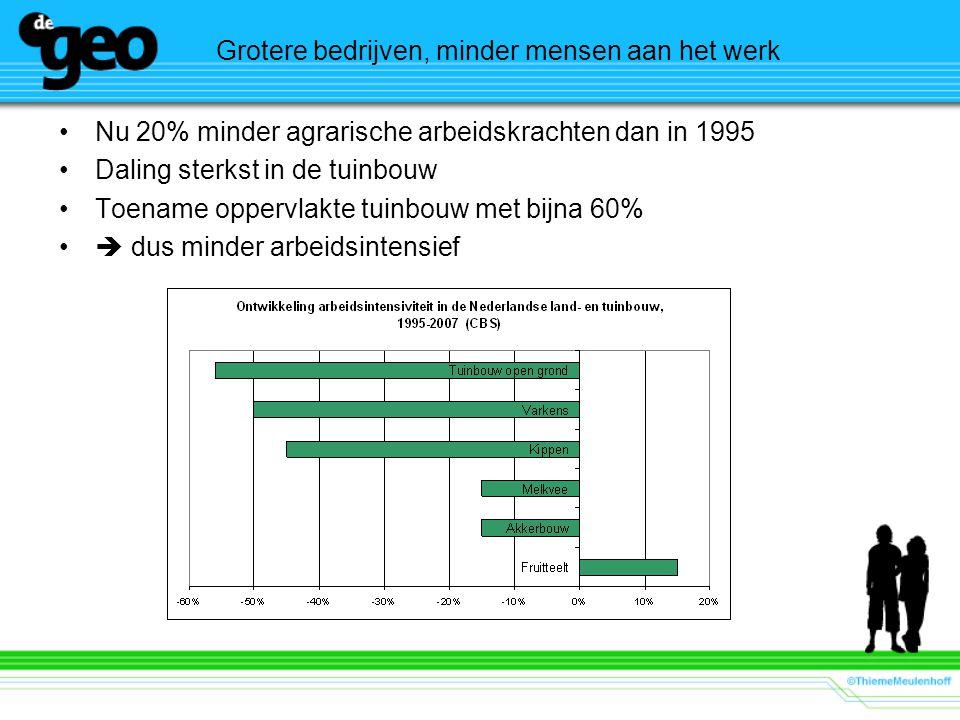 Grotere bedrijven, minder mensen aan het werk Nu 20% minder agrarische arbeidskrachten dan in 1995 Daling sterkst in de tuinbouw Toename oppervlakte t