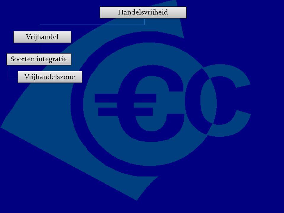 Soorten integratie Vrijhandelszone Handelsvrijheid Vrijhandel