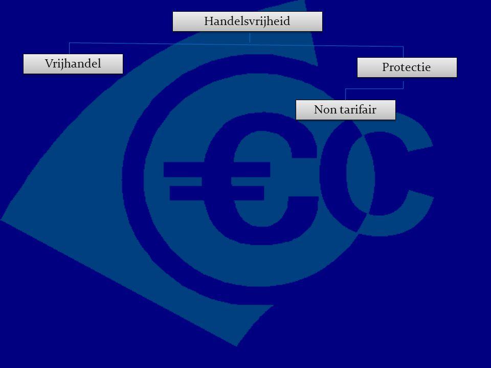 Handelsvrijheid Vrijhandel Protectie Non tarifair