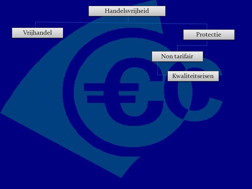Handelsvrijheid Vrijhandel Protectie Non tarifair Kwaliteitseisen
