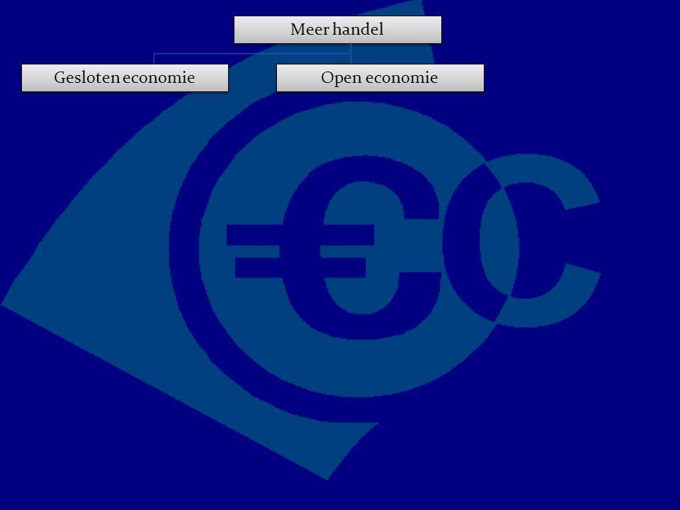 Meer handel Gesloten economie Open economie