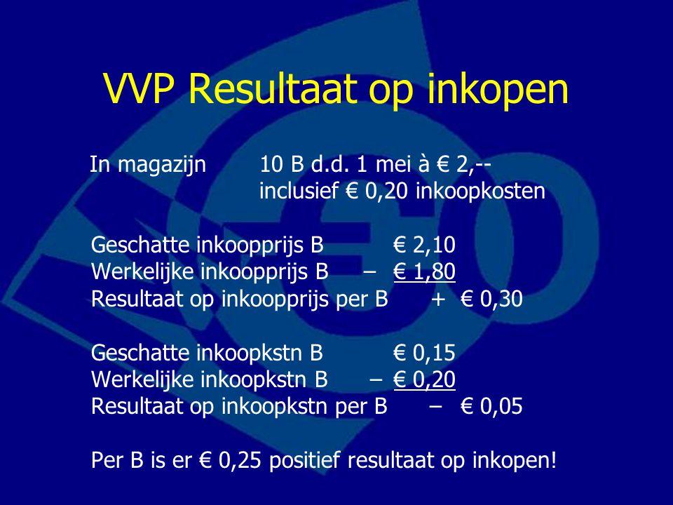 VVP Resultaat op inkopen In magazijn 10 B d.d. 1 mei à € 2,-- inclusief € 0,20 inkoopkosten Geschatte inkoopprijs B€ 2,10 Werkelijke inkoopprijs B –€