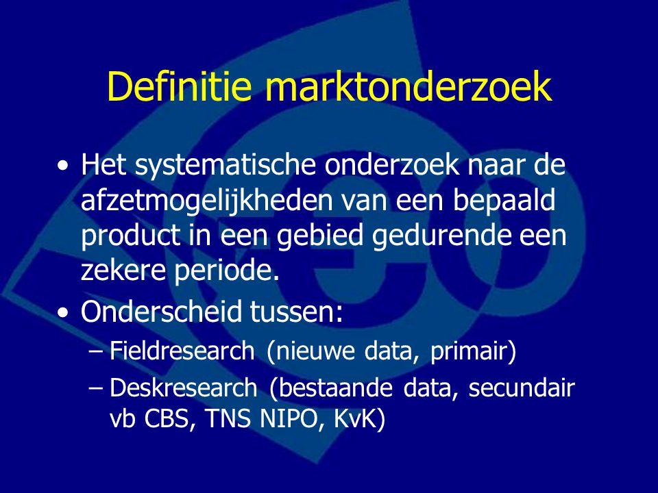Definitie marktonderzoek Het systematische onderzoek naar de afzetmogelijkheden van een bepaald product in een gebied gedurende een zekere periode. On