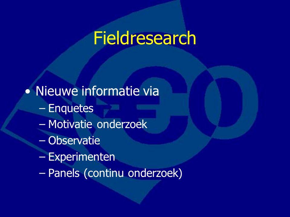 Fieldresearch Nieuwe informatie via –Enquetes –Motivatie onderzoek –Observatie –Experimenten –Panels (continu onderzoek)