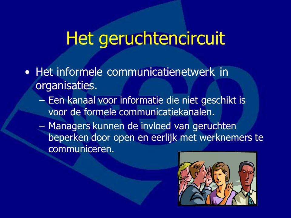 Het geruchtencircuit Het informele communicatienetwerk in organisaties. –Een kanaal voor informatie die niet geschikt is voor de formele communicatiek