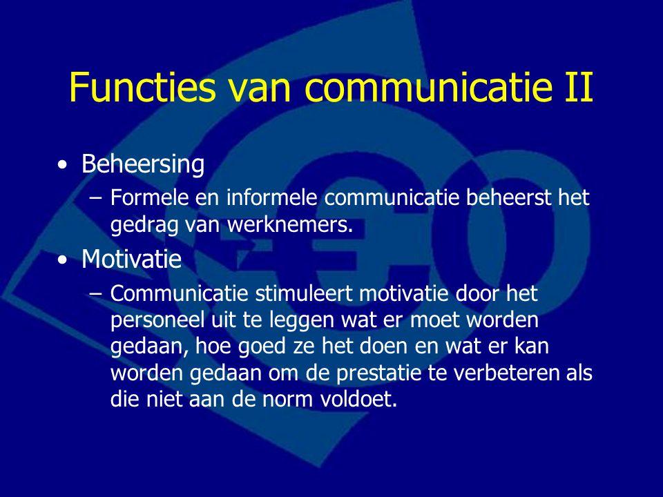 Functies van communicatie II Beheersing –Formele en informele communicatie beheerst het gedrag van werknemers. Motivatie –Communicatie stimuleert moti