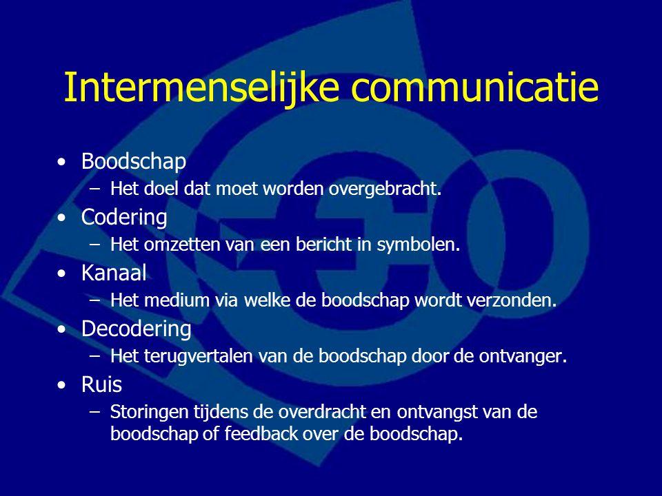 Intermenselijke communicatie Boodschap –Het doel dat moet worden overgebracht. Codering –Het omzetten van een bericht in symbolen. Kanaal –Het medium
